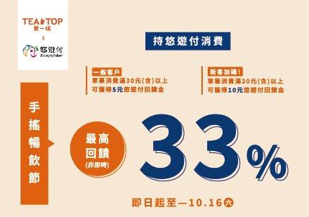 悠遊付現金回饋最高33%